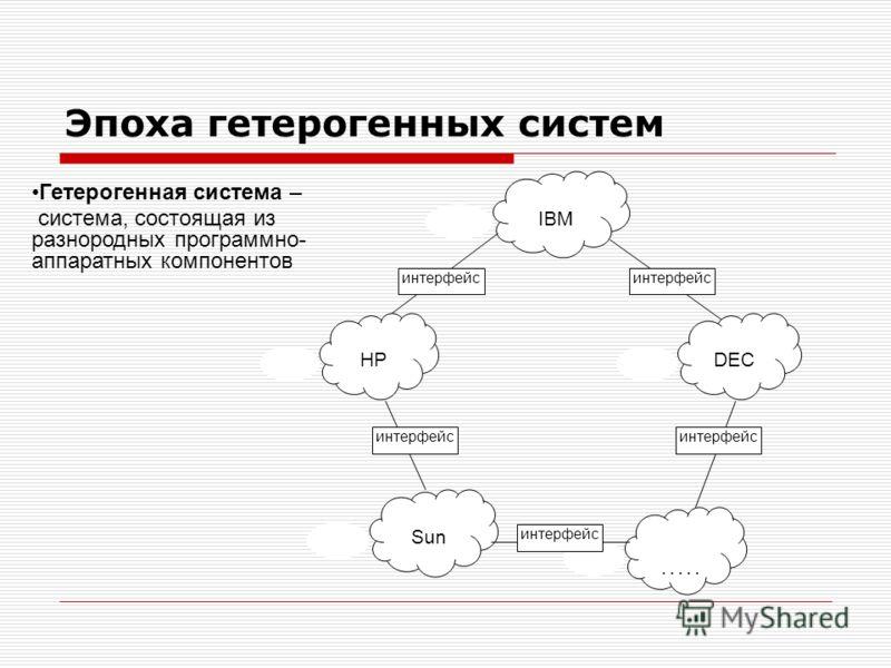 Эпоха гетерогенных систем IBM HPDEC Sun..... интерфейс Гетерогенная система – система, состоящая из разнородных программно- аппаратных компонентов