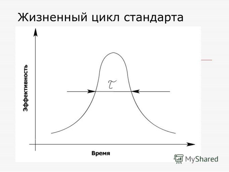 Жизненный цикл стандарта