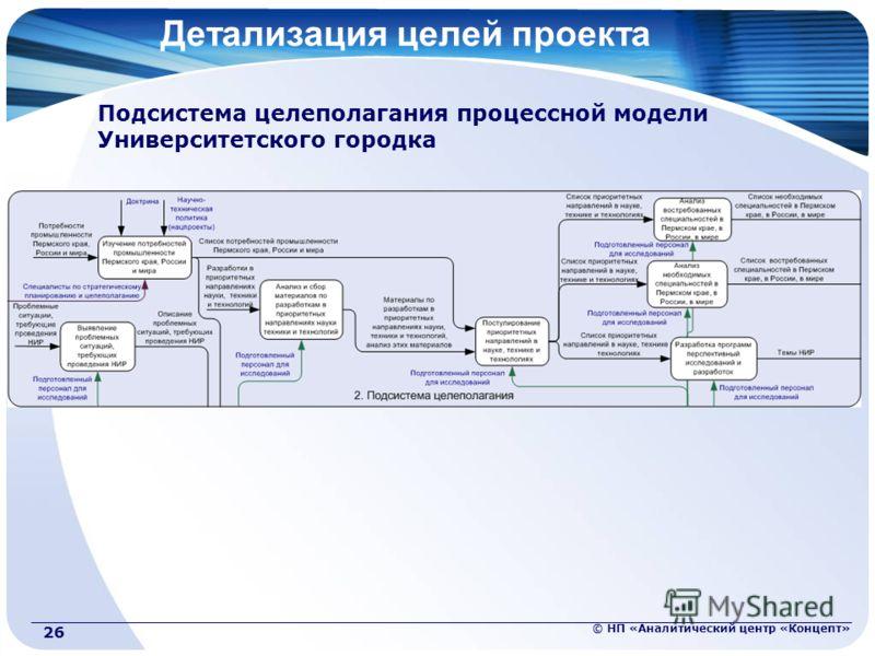© НП «Аналитический центр «Концепт» 26 Детализация целей проекта Подсистема целеполагания процессной модели Университетского городка