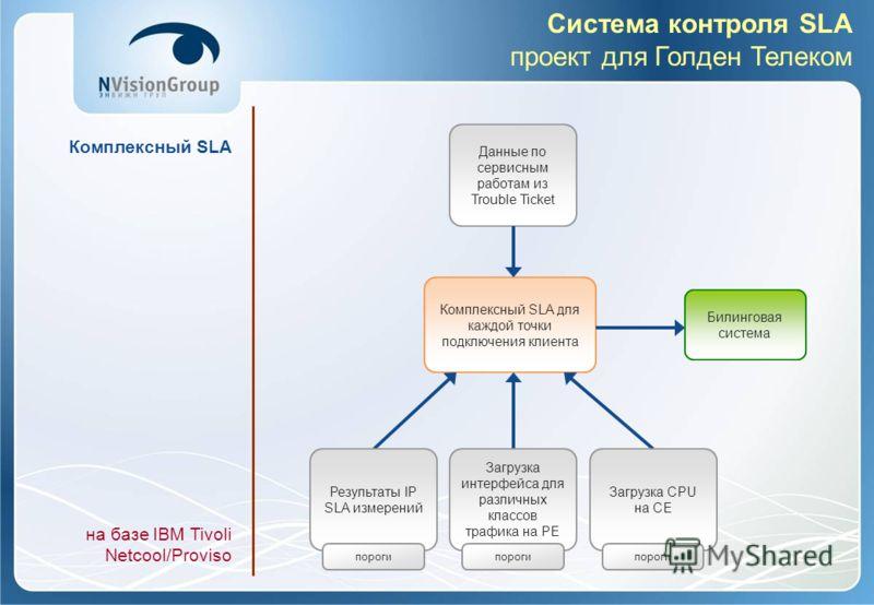 Система контроля SLA проект для Голден Телеком Комплексный SLA для каждой точки подключения клиента Данные по сервисным работам из Trouble Ticket Билинговая система Результаты IP SLA измерений Загрузка интерфейса для различных классов трафика на PE З