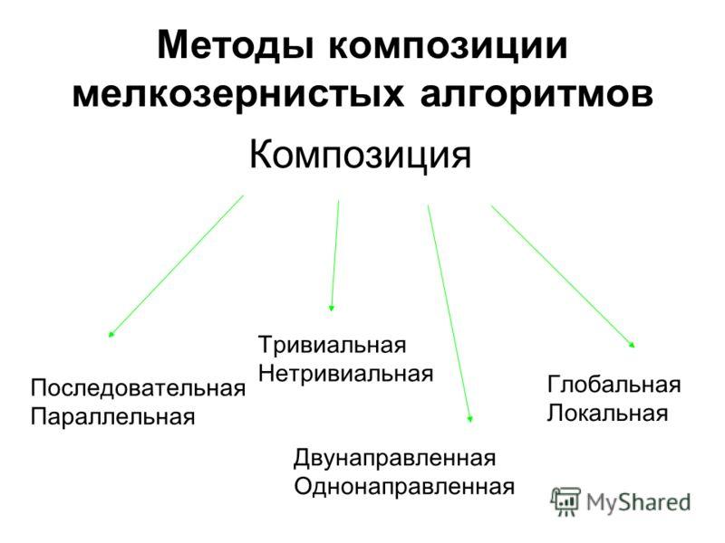 Методы композиции мелкозернистых алгоритмов Композиция Последовательная Параллельная Тривиальная Нетривиальная Глобальная Локальная Двунаправленная Однонаправленная