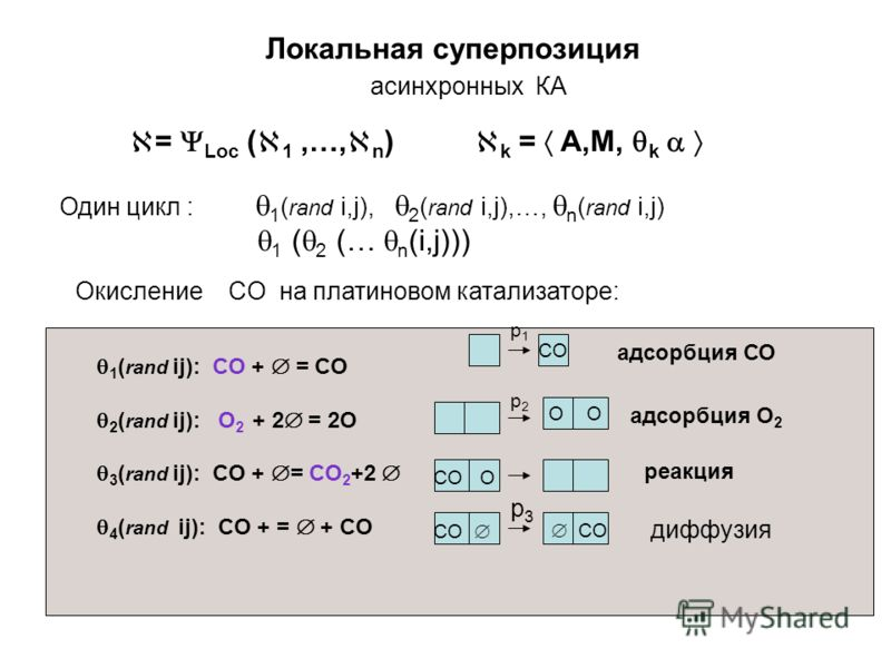 Локальная суперпозиция асинхронных КА = Loc ( 1,…, n ) k = A,M, k Один цикл : 1 ( rand i,j), 2 ( rand i,j),…, n ( rand i,j) 1 ( 2 (… n (i,j))) 1 ( rand ij): СO + = CO 2 ( rand ij): O 2 + 2 = 2O 3 ( rand ij): CO + = CO 2 +2 4 ( rand ij): CO + = + CO C
