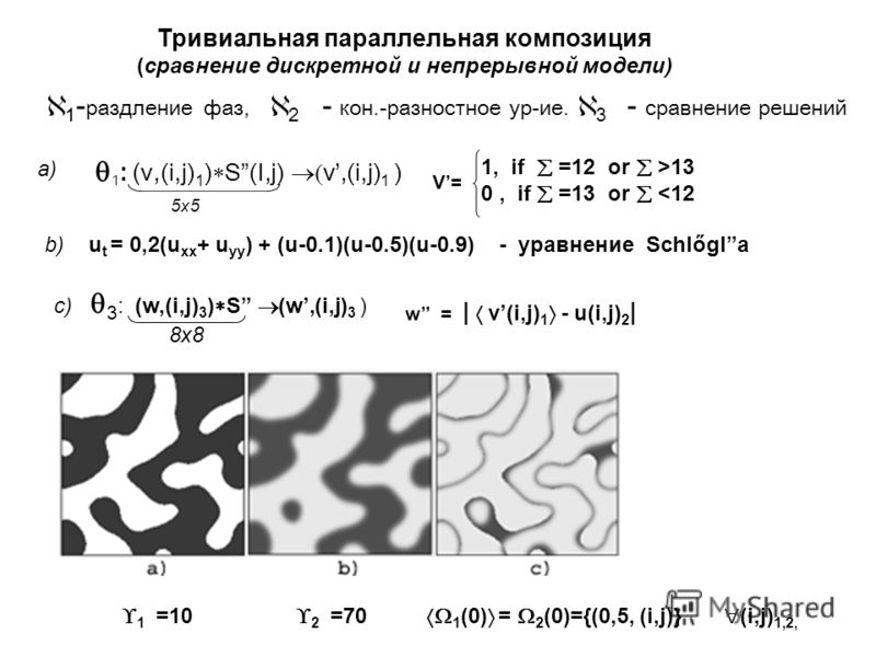 Тривиальная параллельная композиция (сравнение дискретной и непрерывной модели) b) u t = 0,2(u xx + u yy ) + (u-0.1)(u-0.5)(u-0.9) - уравнение Schlőgla a) 1 : ( v,(i,j) 1 ) S(I,j) v,(i,j) 1 ) 1, if =12 or >13 0, if =13 or