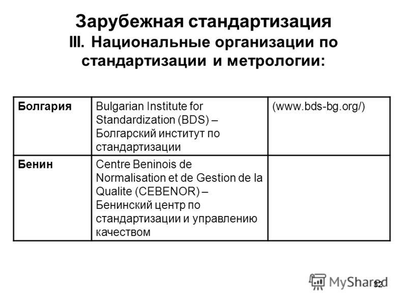 32 Зарубежная стандартизация III. Национальные организации по стандартизации и метрологии: БолгарияBulgarian Institute for Standardization (BDS) – Болгарский институт по стандартизации (www.bds-bg.org/) БенинCentre Beninois de Normalisation et de Ges