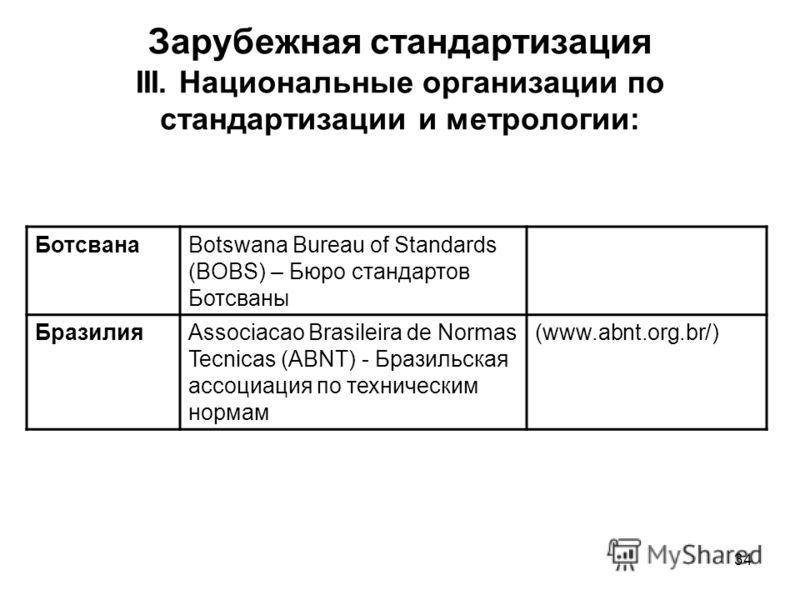 34 Зарубежная стандартизация III. Национальные организации по стандартизации и метрологии: БотсванаBotswana Bureau of Standards (BOBS) – Бюро стандартов Ботсваны БразилияAssociaсao Brasileira de Normas Tecnicas (ABNT) - Бразильская ассоциация по техн