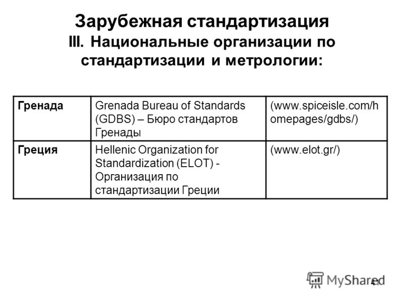 41 Зарубежная стандартизация III. Национальные организации по стандартизации и метрологии: ГренадаGrenada Bureau of Standards (GDBS) – Бюро стандартов Гренады (www.spiceisle.com/h omepages/gdbs/) ГрецияHellenic Organization for Standardization (ELOT)