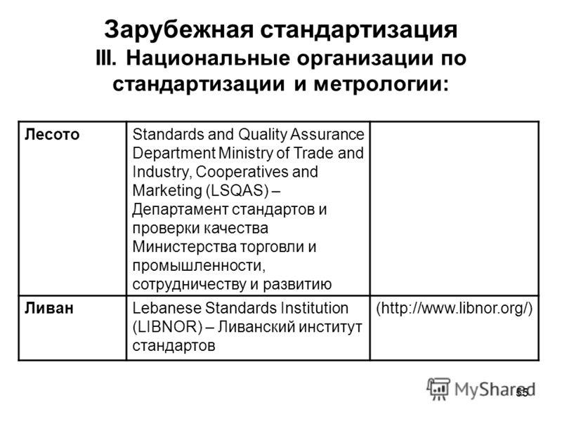 55 Зарубежная стандартизация III. Национальные организации по стандартизации и метрологии: ЛесотоStandards and Quality Assurance Department Ministry of Trade and Industry, Cooperatives and Marketing (LSQAS) – Департамент стандартов и проверки качеств