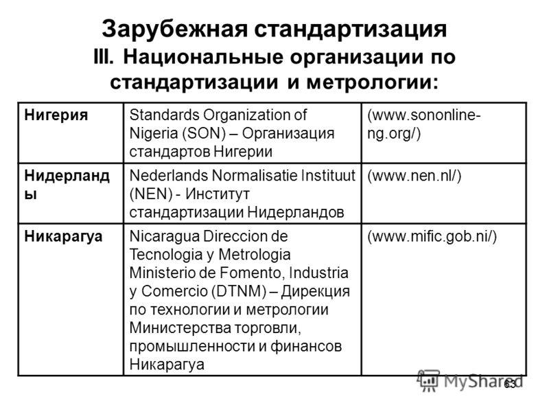63 Зарубежная стандартизация III. Национальные организации по стандартизации и метрологии: НигерияStandards Organization of Nigeria (SON) – Организация стандартов Нигерии (www.sononline- ng.org/) Нидерланд ы Nederlands Normalisatie Instituut (NEN) -