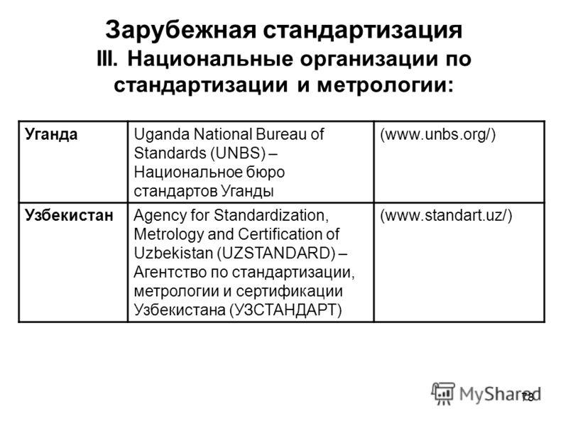 78 Зарубежная стандартизация III. Национальные организации по стандартизации и метрологии: УгандаUganda National Bureau of Standards (UNBS) – Национальное бюро стандартов Уганды (www.unbs.org/) УзбекистанAgency for Standardization, Metrology and Cert
