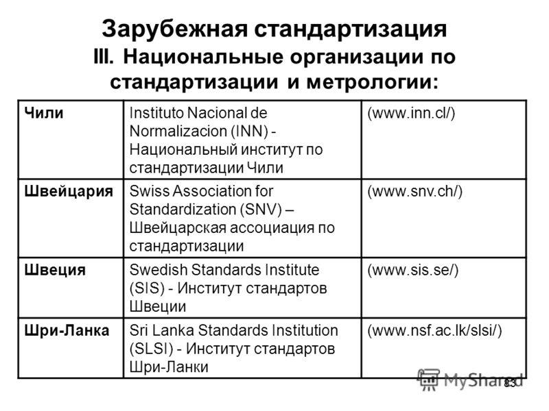83 Зарубежная стандартизация III. Национальные организации по стандартизации и метрологии: ЧилиInstituto Nacional de Normalizacion (INN) - Национальный институт по стандартизации Чили (www.inn.cl/) ШвейцарияSwiss Association for Standardization (SNV)