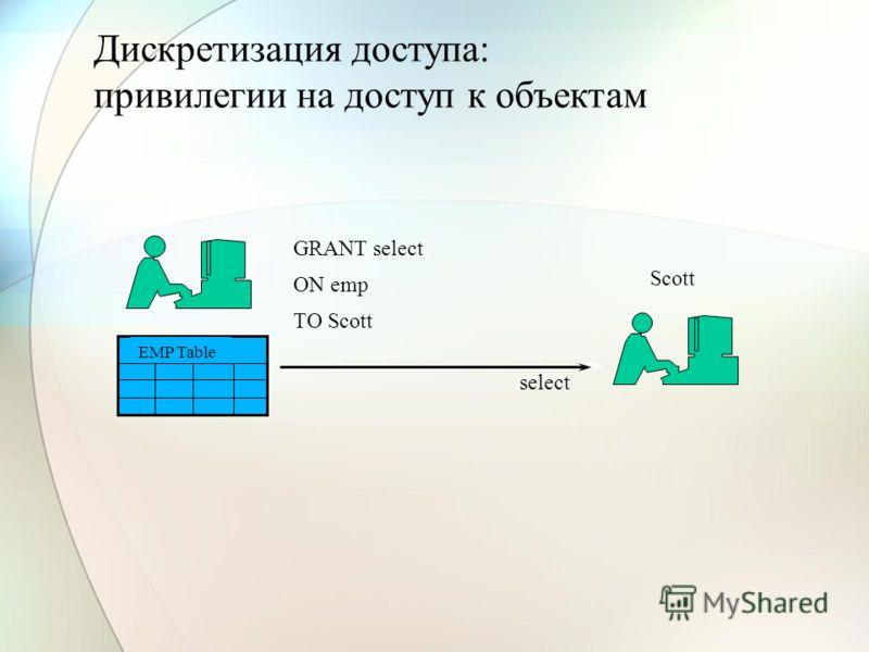 Дискретизация доступа: привилегии на доступ к объектам GRANT select ON emp TO Scott Scott select EMP Table