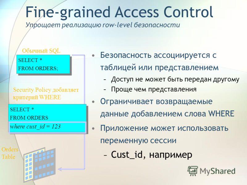 Fine-grained Access Control Упрощает реализацию row-level безопасности Безопасность ассоциируется с таблицей или представлением Доступ не может быть передан другому Проще чем представления Ограничивает возвращаемые данные добавлением слова WHERE Прил