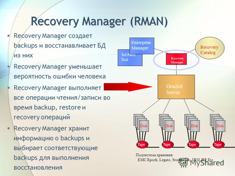 Recovery Manager (RMAN) Recovery Manager создает backups и восстанавливает БД из них Recovery Manager уменьшает вероятность ошибки человека Recovery Manager выполняет все операции чтения/записи во время backup, restore и recovery операций Recovery Ma