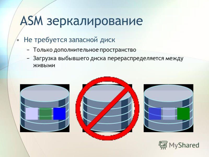 ASM зеркалирование Не требуется запасной диск Только дополнительное пространство Загрузка выбывшего диска перераспределяется между живыми