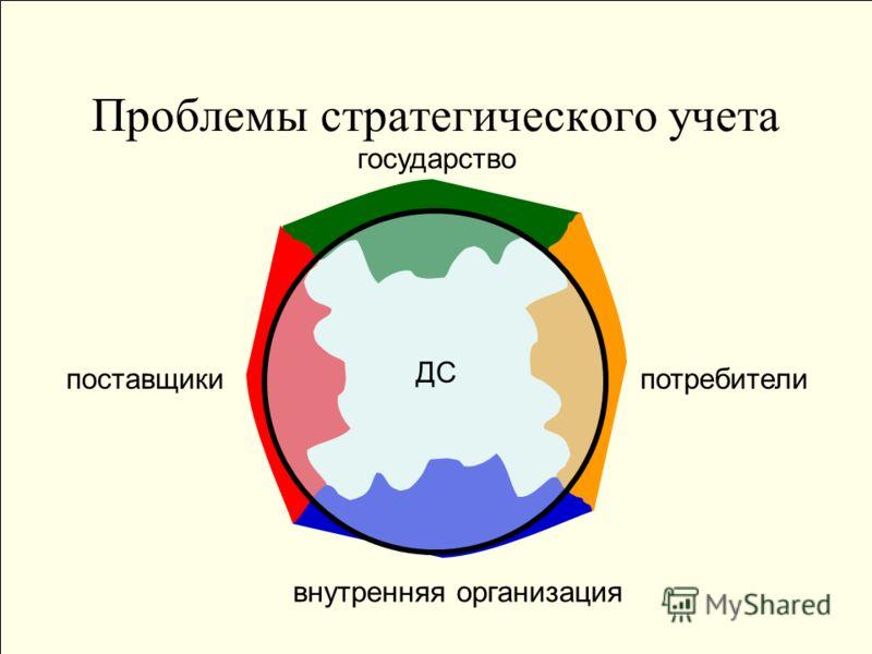 поставщикипотребители государство внутренняя организация Проблемы стратегического учета ДС
