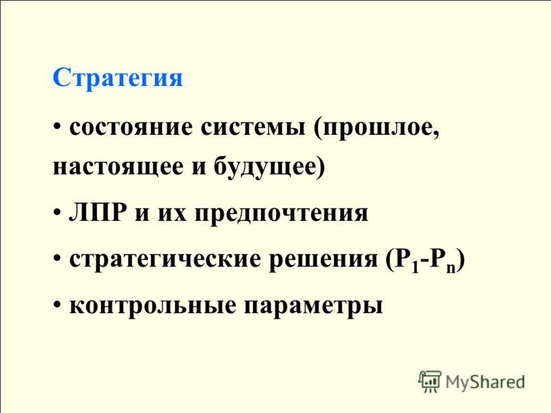Стратегия состояние системы (прошлое, настоящее и будущее) ЛПР и их предпочтения стратегические решения (Р 1 -Р n ) контрольные параметры