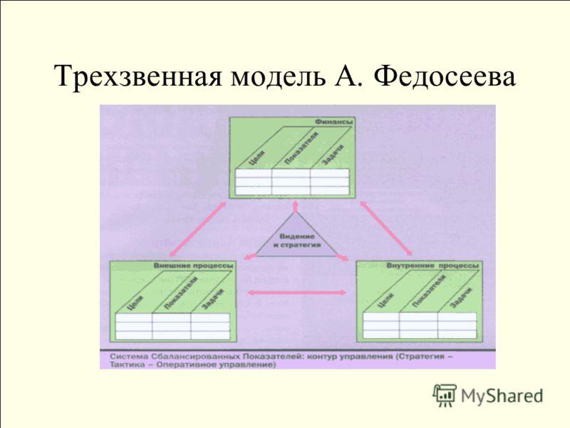 Трехзвенная модель А. Федосеева