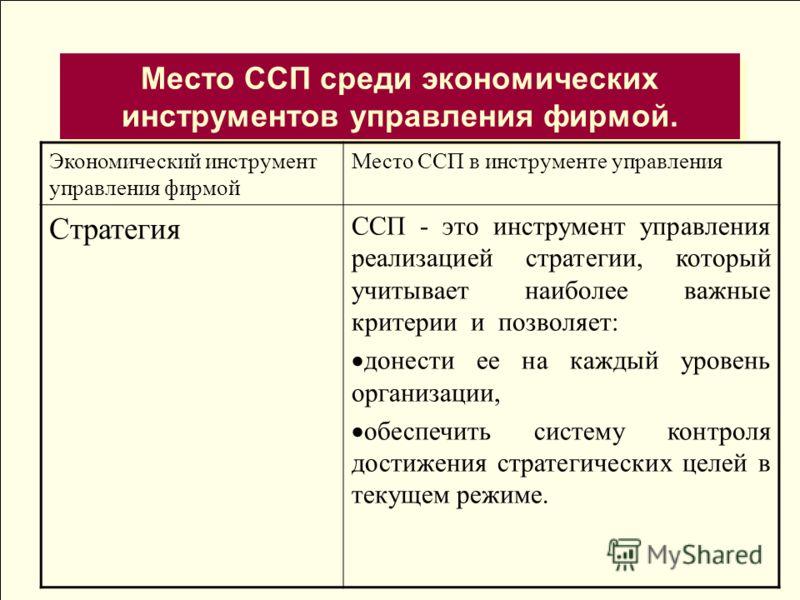 Место ССП среди экономических инструментов управления фирмой. Экономический инструмент управления фирмой Место ССП в инструменте управления Стратегия ССП - это инструмент управления реализацией стратегии, который учитывает наиболее важные критерии и