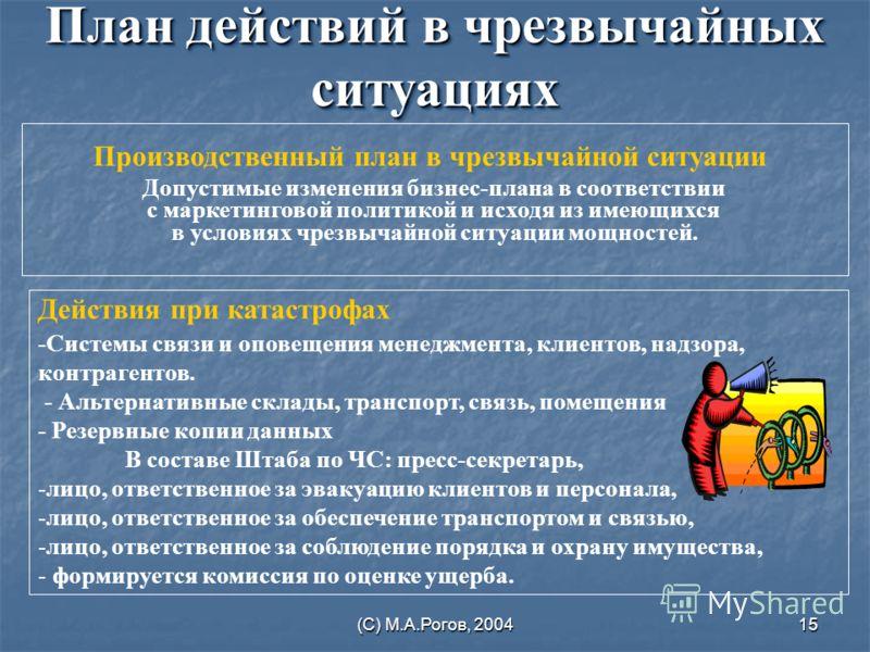 (С) М.А.Рогов, 200415 Производственный план в чрезвычайной ситуации Допустимые изменения бизнес-плана в соответствии с маркетинговой политикой и исходя из имеющихся в условиях чрезвычайной ситуации мощностей. Действия при катастрофах -Системы связи и