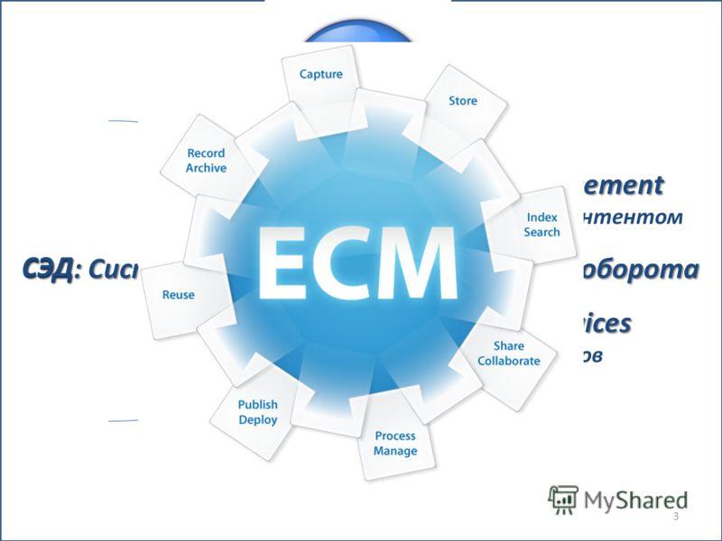 3 СЭД: Системы Электронного Документооборота СЭД Enterprise Content Management Управление корпоративным контентом Document Processing Services Сервисы Обработки Документов