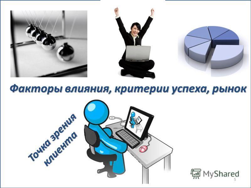 5 Точка зрения клиента Факторы влияния, критерии успеха, рынок