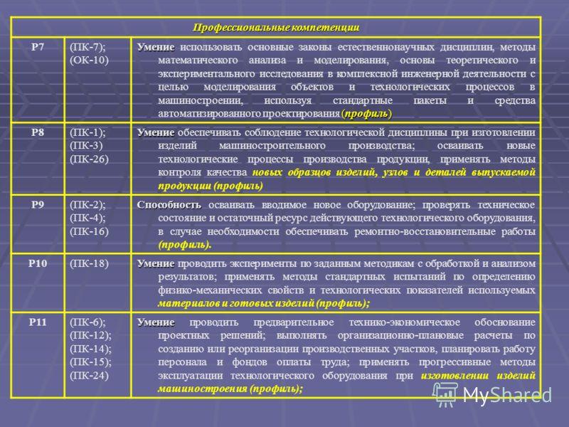 Профессиональные компетенции Р7(ПК-7); (ОК-10) Умение (профиль) Умение использовать основные законы естественнонаучных дисциплин, методы математического анализа и моделирования, основы теоретического и экспериментального исследования в комплексной ин