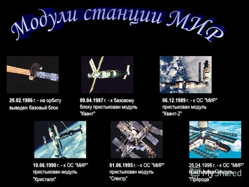 20.02.1986 г. - на орбиту выведен базовый блок 09.04.1987 г. - к базовому блоку пристыкован модуль