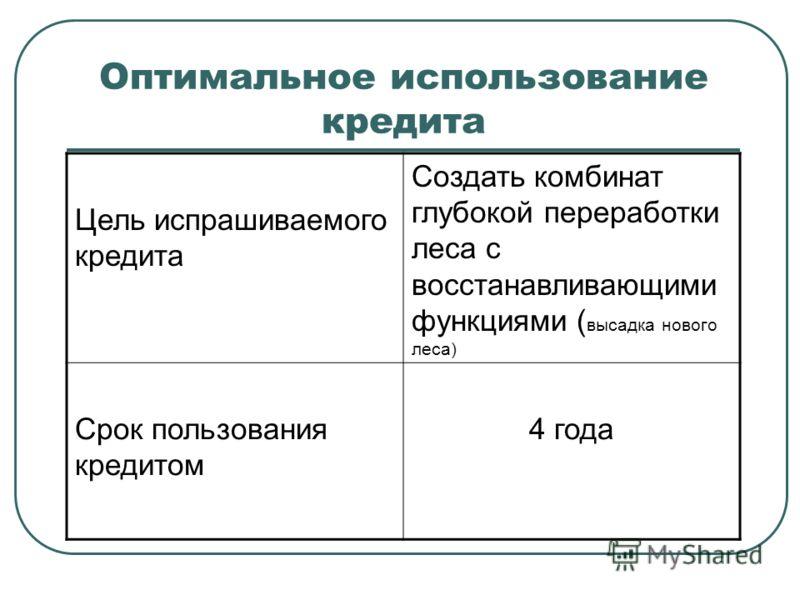 Оптимальное использование кредита Цель испрашиваемого кредита Создать комбинат глубокой переработки леса с восстанавливающими функциями ( высадка нового леса) Срок пользования кредитом 4 года