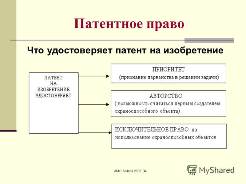 ИМО МИФИ 2008 Л410 Патентное право Что удостоверяет патент на изобретение