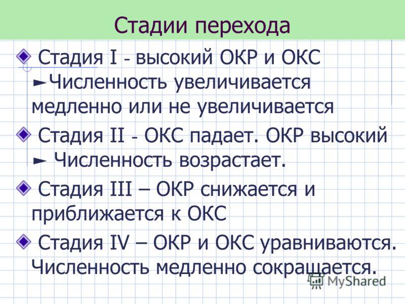 Стадии перехода Стадия I - высокий ОКР и ОКС Численность увеличивается медленно или не увеличивается Стадия II - ОКС падает. ОКР высокий Численность возрастает. Стадия III – ОКР снижается и приближается к ОКС Стадия IV – ОКР и ОКС уравниваются. Числе