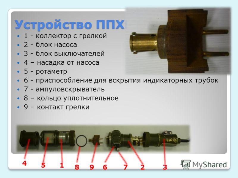 Устройство ППХР 1 - коллектор с грелкой 2 - блок насоса 3 - блок выключателей 4 – насадка от насоса 5 - ротаметр 6 - приспособление для вскрытия индикаторных трубок 7 - ампуловскрыватель 8 – кольцо уплотнительное 9 – контакт грелки 1 23 4 5 6789