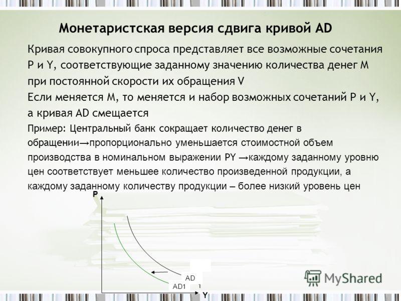 Монетаристская версия сдвига кривой AD Кривая совокупного спроса представляет все возможные сочетания P и Y, соответствующие заданному значению количества денег M при постоянной скорости их обращения V Если меняется М, то меняется и набор возможных с