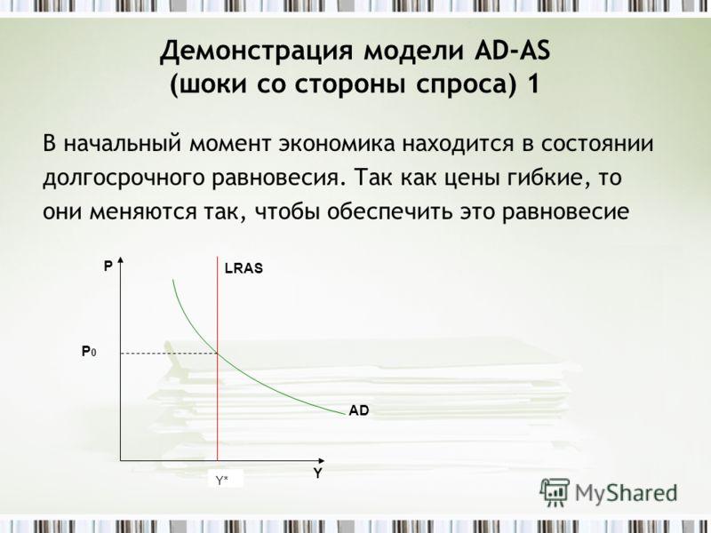 Демонстрация модели AD-AS (шоки со стороны спроса) 1 В начальный момент экономика находится в состоянии долгосрочного равновесия. Так как цены гибкие, то они меняются так, чтобы обеспечить это равновесие P Y LRAS AD Y* P 0