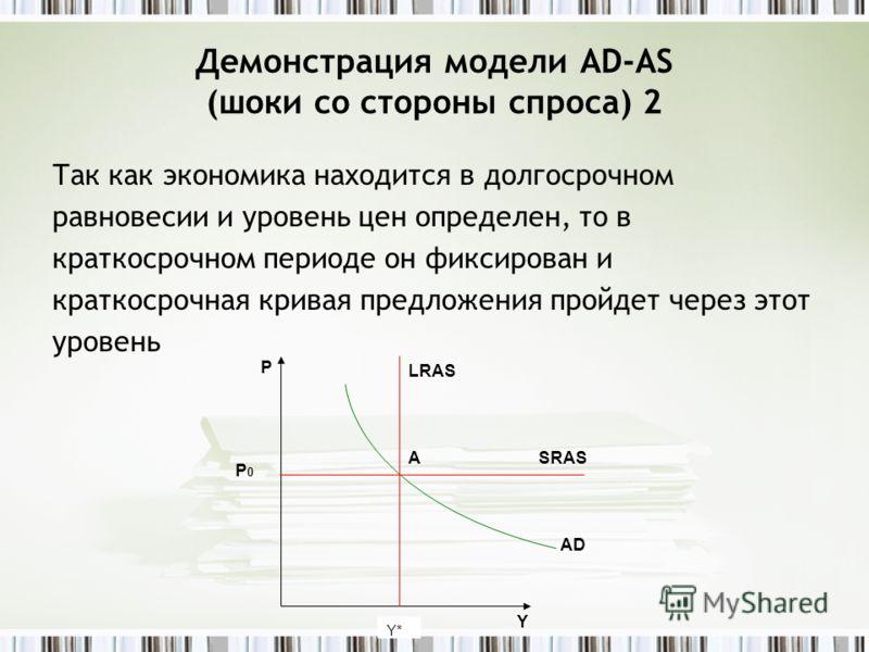 Демонстрация модели AD-AS (шоки со стороны спроса) 2 Так как экономика находится в долгосрочном равновесии и уровень цен определен, то в краткосрочном периоде он фиксирован и краткосрочная кривая предложения пройдет через этот уровень P Y LRAS AD SRA