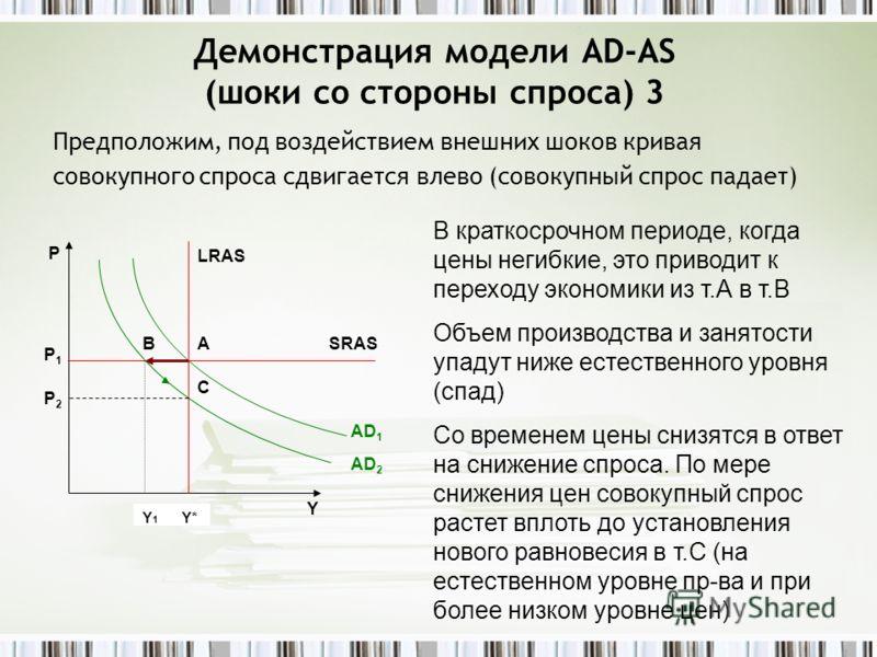 Демонстрация модели AD-AS (шоки со стороны спроса) 3 Предположим, под воздействием внешних шоков кривая совокупного спроса сдвигается влево (совокупный спрос падает) P Y LRAS AD 1 SRASAB C P1P1 P2P2 AD 2 Y 1 Y* В краткосрочном периоде, когда цены нег