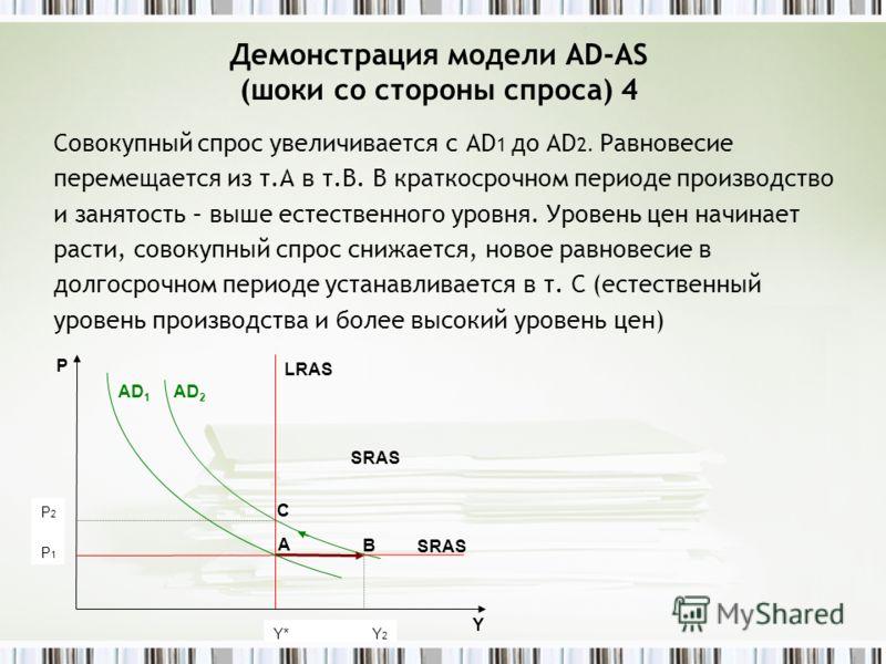 Демонстрация модели AD-AS (шоки со стороны спроса) 4 Совокупный спрос увеличивается с AD 1 до AD 2. Равновесие перемещается из т.А в т.В. В краткосрочном периоде производство и занятость – выше естественного уровня. Уровень цен начинает расти, совоку