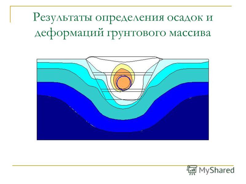 Результаты определения осадок и деформаций грунтового массива