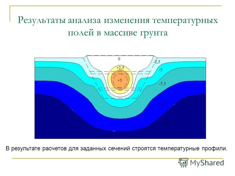 Результаты анализа изменения температурных полей в массиве грунта В результате расчетов для заданных сечений строятся температурные профили.