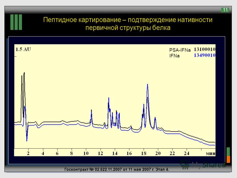 Госконтракт 02.522.11.2007 от 11 мая 2007 г. Этап 4. 11 Пептидное картирование – подтверждение нативности первичной структуры белка Профиль пептидов после гидролиза рИФН α2b (inf a2b) и его комплекса с полисиаловой кислотой (PSA-inf) трипсином. ВЭЖХ
