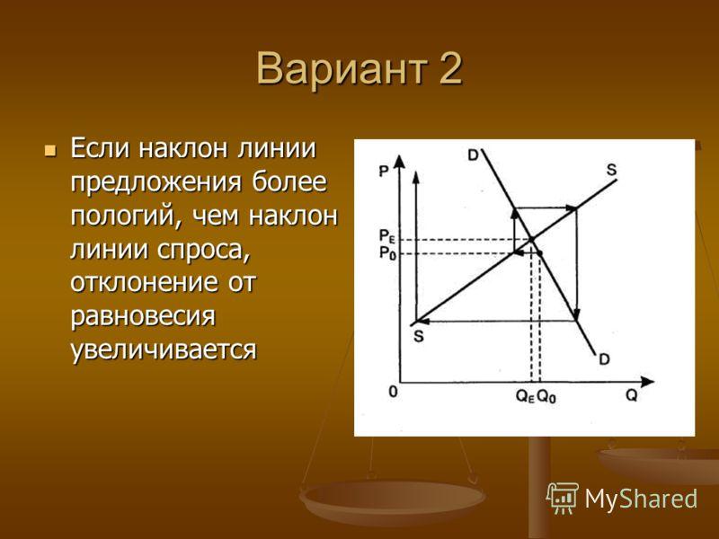 Вариант 2 Если наклон линии предложения более пологий, чем наклон линии спроса, отклонение от равновесия увеличивается Если наклон линии предложения более пологий, чем наклон линии спроса, отклонение от равновесия увеличивается