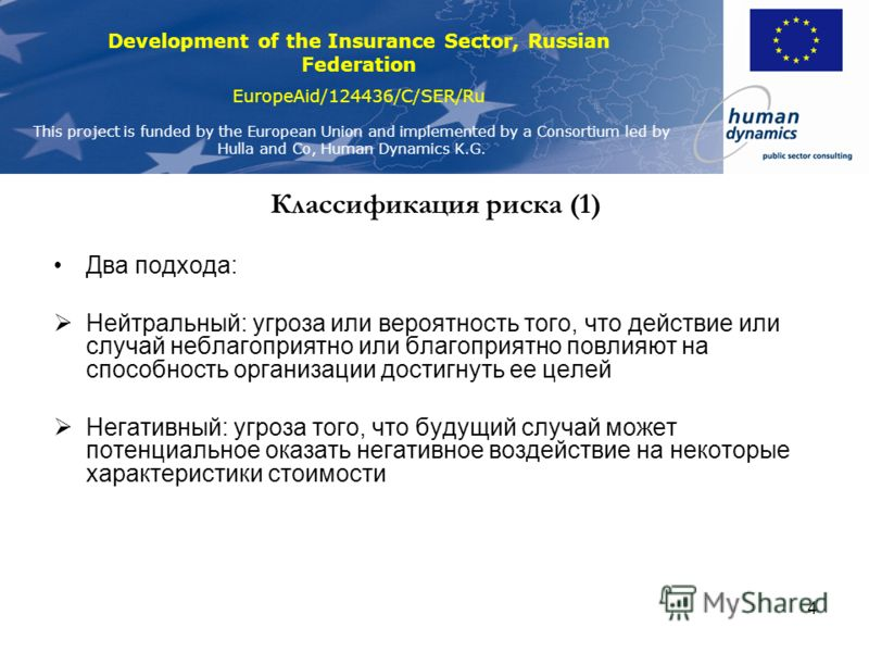 Development of the Insurance Sector, Russian Federation EuropeAid/124436/C/SER/Ru This project is funded by the European Union and implemented by a Consortium led by Hulla and Co, Human Dynamics K.G. 3 Страхование и управление рисками Управление риск