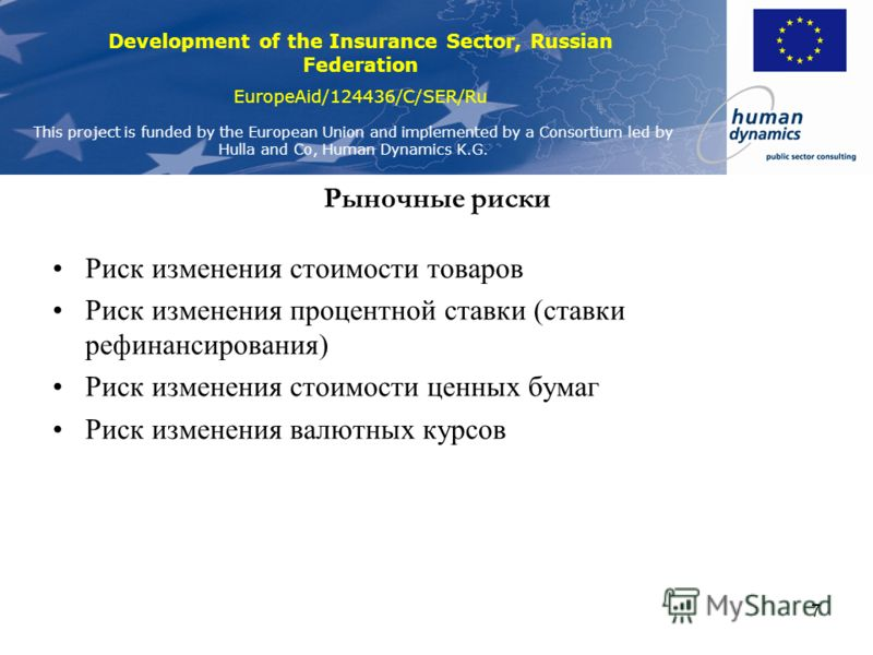Development of the Insurance Sector, Russian Federation EuropeAid/124436/C/SER/Ru This project is funded by the European Union and implemented by a Consortium led by Hulla and Co, Human Dynamics K.G. 6 Классификация рисков Рыночные риски Кредитные ри