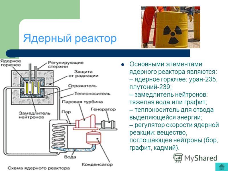 Ядерный реактор Основными элементами ядерного реактора являются: – ядерное горючее: уран-235, плутоний-239; – замедлитель нейтронов: тяжелая вода или графит; – теплоноситель для отвода выделяющейся энергии; – регулятор скорости ядерной реакции: вещес