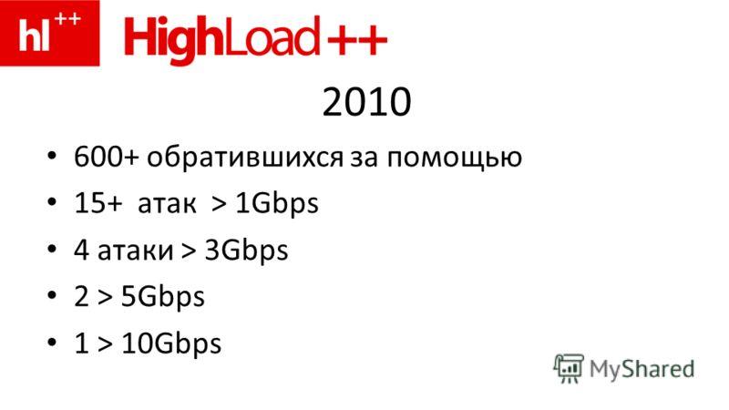 2010 600+ обратившихся за помощью 15+ атак > 1Gbps 4 атаки > 3Gbps 2 > 5Gbps 1 > 10Gbps