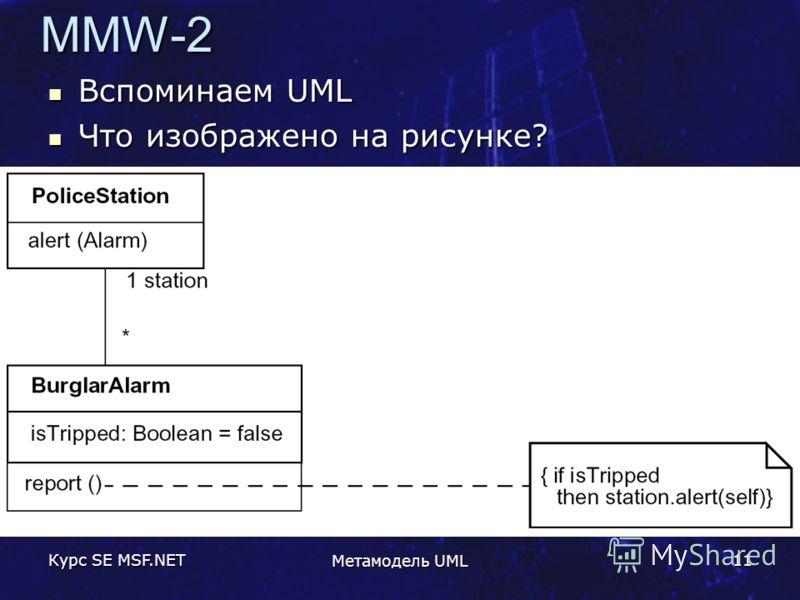 Курс SE MSF.NET Метамодель UML 11MMW-2 Вспоминаем UML Вспоминаем UML Что изображено на рисунке? Что изображено на рисунке?