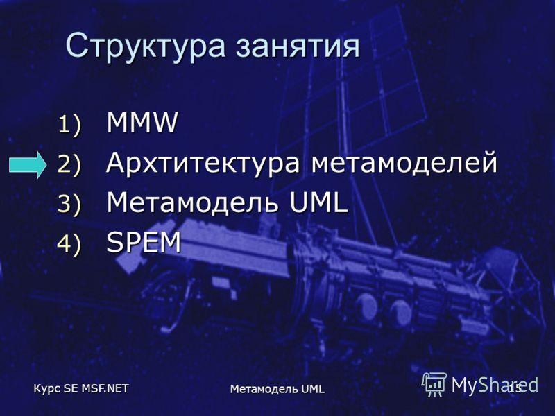 Курс SE MSF.NET Метамодель UML 15 Структура занятия 1) MMW 2) Архтитектура метамоделей 3) Метамодель UML 4) SPEM