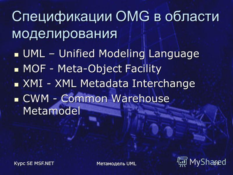 Курс SE MSF.NET Метамодель UML 19 Спецификации OMG в области моделирования UML – Unified Modeling Language UML – Unified Modeling Language MOF - Meta-Object Facility MOF - Meta-Object Facility XMI - XML Metadata Interchange XMI - XML Metadata Interch