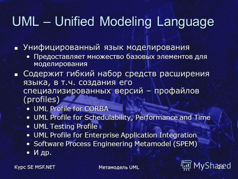 Курс SE MSF.NET Метамодель UML 20 UML – Unified Modeling Language Унифицированный язык моделирования Унифицированный язык моделирования Предоставляет множество базовых элементов для моделированияПредоставляет множество базовых элементов для моделиров