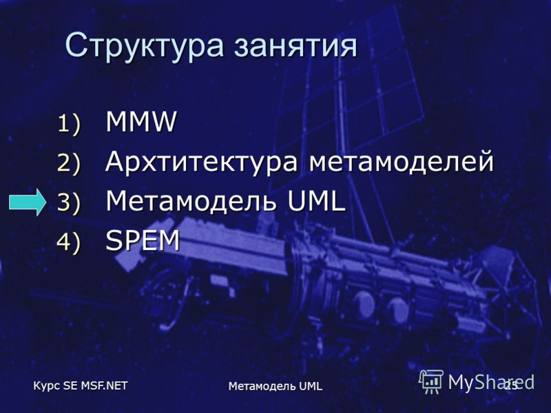 Курс SE MSF.NET Метамодель UML 25 Структура занятия 1) MMW 2) Архтитектура метамоделей 3) Метамодель UML 4) SPEM