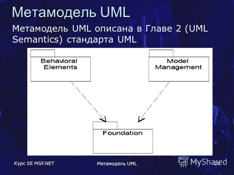 Курс SE MSF.NET Метамодель UML 26 Метамодель UML Метамодель UML описана в Главе 2 (UML Semantics) стандарта UML